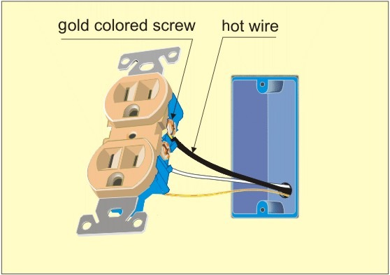 How To Replace Electrical Outlet