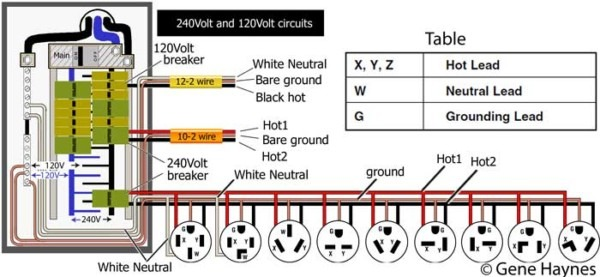 How To Connect 240v Circuit