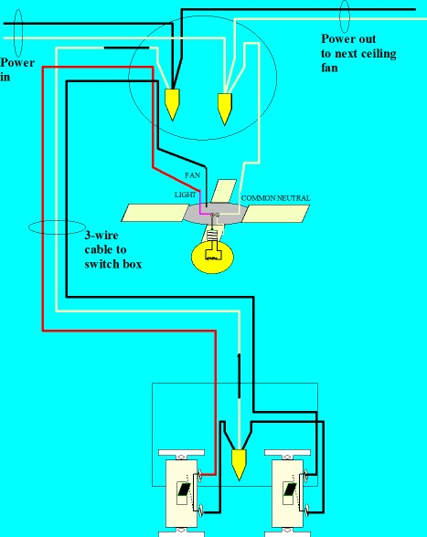How To Wire A Ceiling Fan For Separate Control Fo The Fan And The