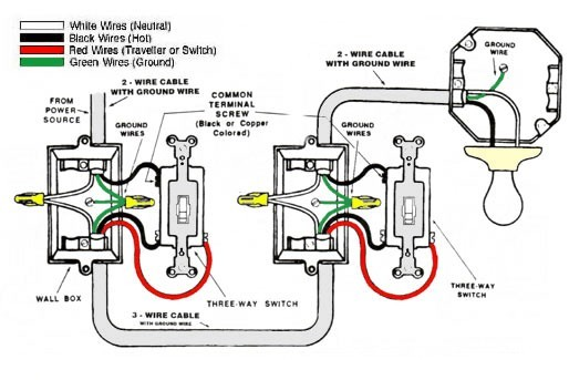 How To Wire A Three Way Switch To A Existing Single Pole Light