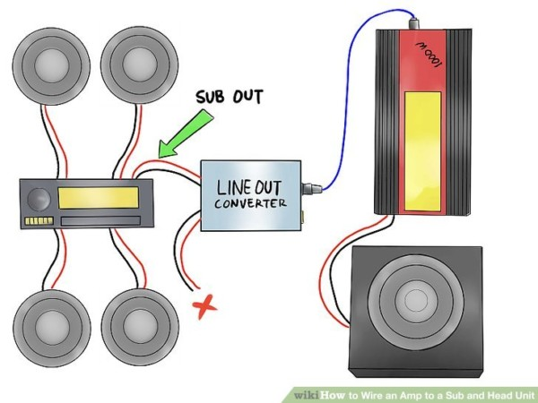 How To Wire An Amp To A Sub And Head Unit  12 Steps