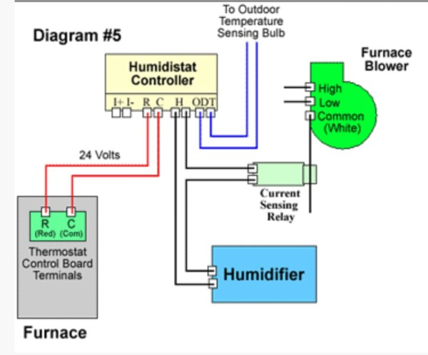 Skuttle Steam Humidifier Wiring Diagram