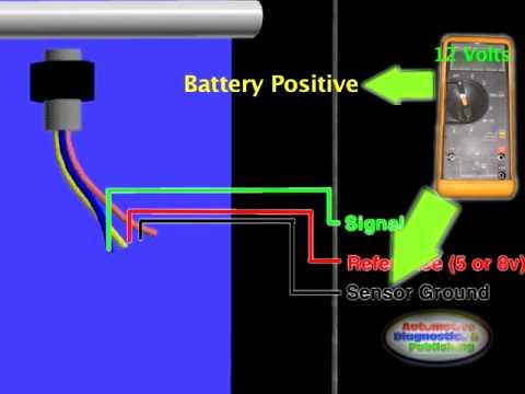Hvac High Pressure Sensor Testing