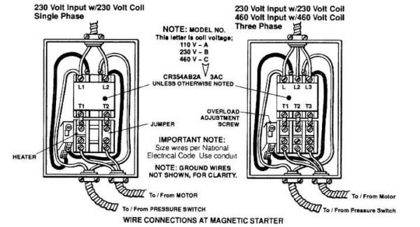 Installing The Magnetic Starter