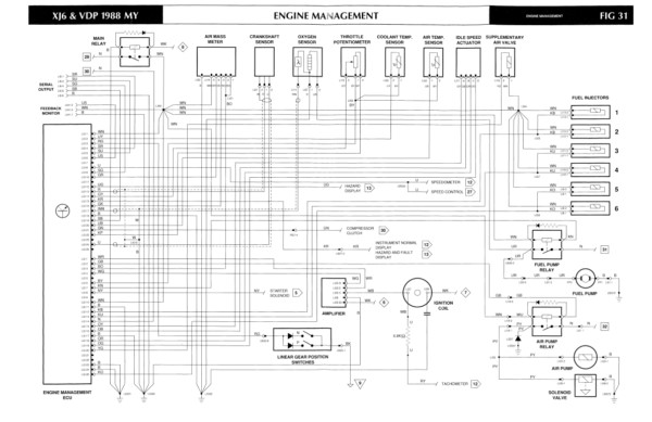 Jaguar X300 Wiring Diagram