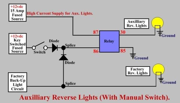 Jeep Backup Light Switch Wiring