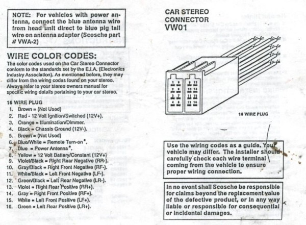 DIAGRAM] 2001 Vw Jetta Stereo Wiring Diagram FULL Version HD Quality Wiring  Diagram - DIAGRAMRHONDAGREIG.ESTHAONNATATION.FResthaonnatation.fr