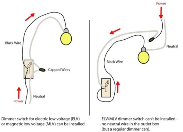 How To Install Dimmer Light Switch
