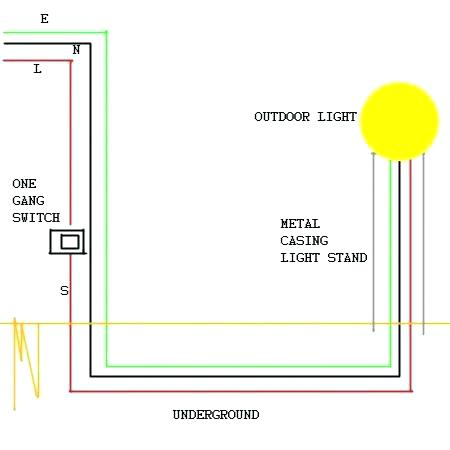 Landscape Lighting Wiring Diagram Landscape Lighting Wire Outside