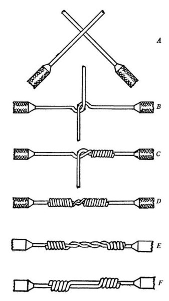 Master A Perfect Inline Wire Splice Everytime  7 Steps (with Pictures)