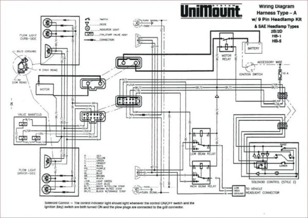 e47 plow wiring diagram  96 infiniti i30 fuse box diagram