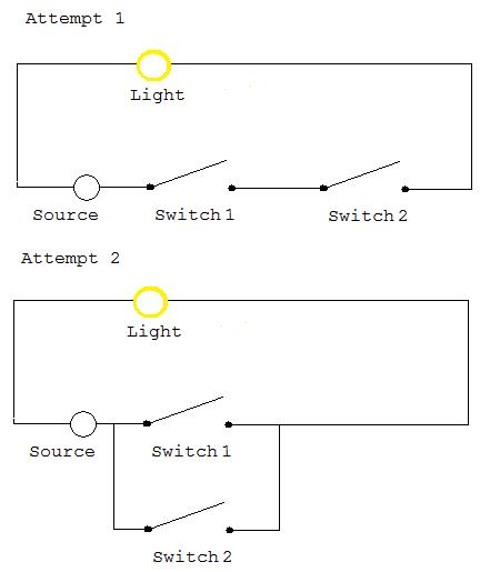Multiple Light Switches Which Control One Light And Modular