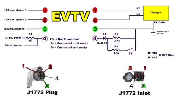 Commando Plug Wiring Diagram