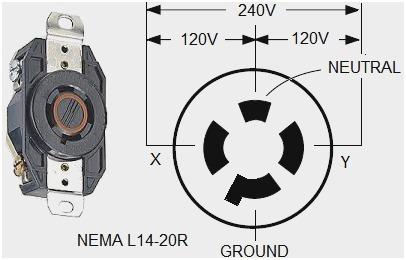 Nema L15 20 Wiring Diagram  Nema 14 20r Wiring
