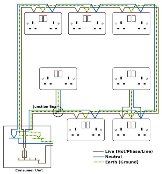 Omid's Law  A Guide To House Wiring