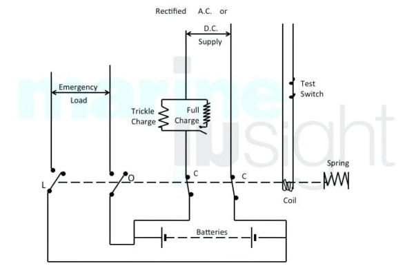 Minn Kota Onboard Battery Charger Wiring Diagram