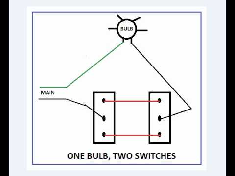 One Bulb, Two Switches