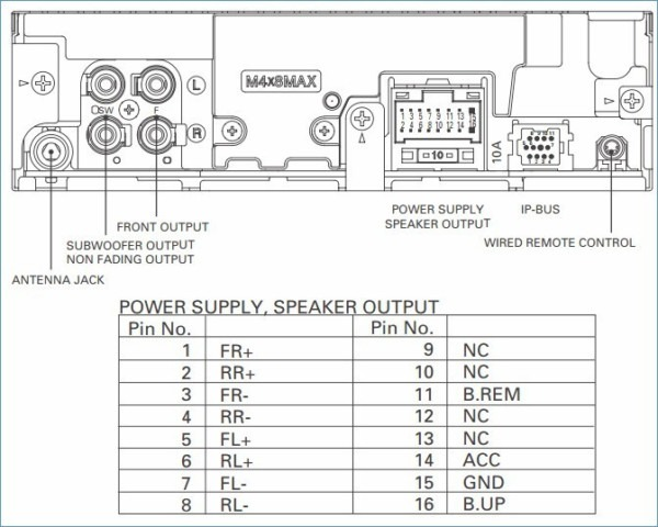 Pioneer Deh-2200ub Wiring Diagram on series and parallel circuits diagrams, snatch block diagrams, battery diagrams, smart car diagrams, friendship bracelet diagrams, switch diagrams, electrical diagrams, gmc fuse box diagrams, troubleshooting diagrams, electronic circuit diagrams, engine diagrams, motor diagrams, hvac diagrams, transformer diagrams, pinout diagrams, internet of things diagrams, sincgars radio configurations diagrams, honda motorcycle repair diagrams, lighting diagrams, led circuit diagrams,