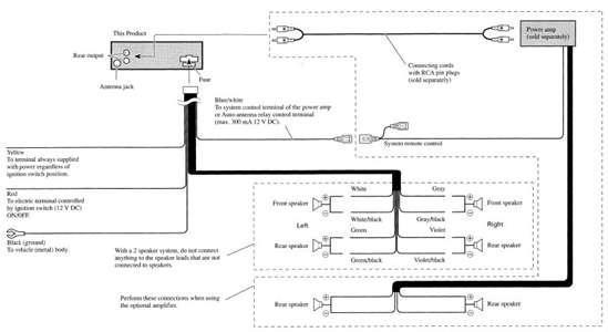 Pioneer Deh 1300 Wiring Diagram