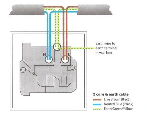 Plug Socket Diagram