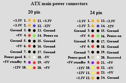 Fine Computer Power Cord Wire Colors Wiring 101 Swasaxxcnl