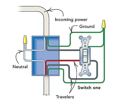 Required Neutral At Switch Location   Electricians