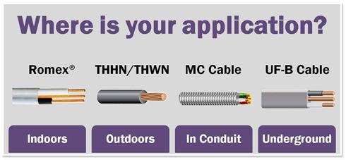 Romex Cable, Romex® Nm