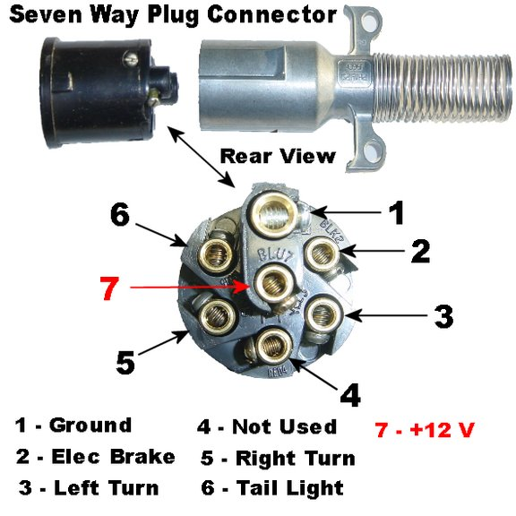 Seven Way Trailer Wiring Diagram from www.chanish.org