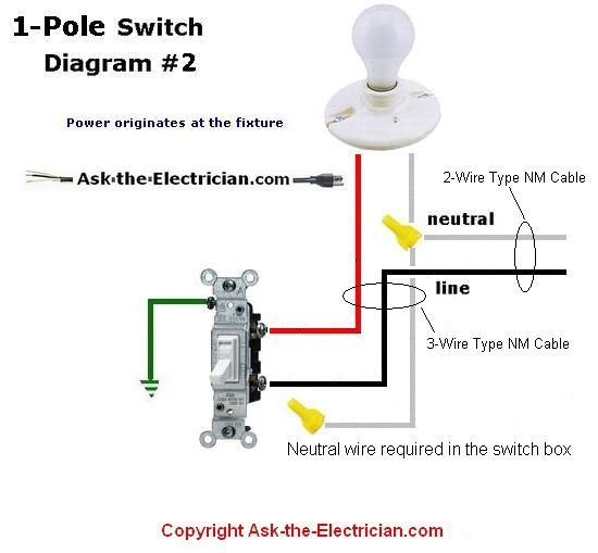 Single Pole Switch Wiring Instructions
