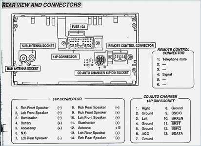 Solved  2015 Mitsubishi Mirage Car Radio Wiring Diagram