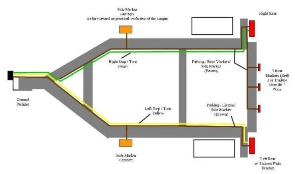 Trailer Light Wiring Kit