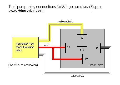Stinger Thread