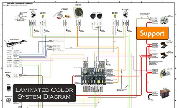 How To Wire A Hot Rod Diagram