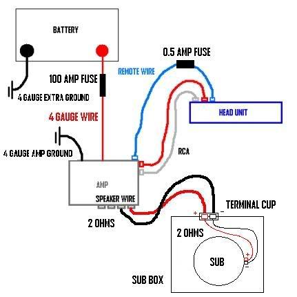 Sub Amp Wirring Diagrams