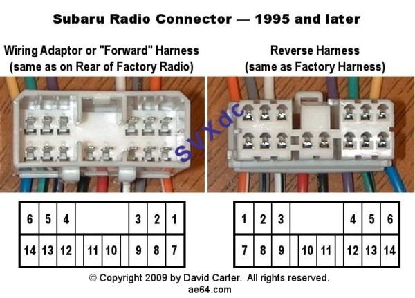 Subaru Wrx Radio Harness Pin