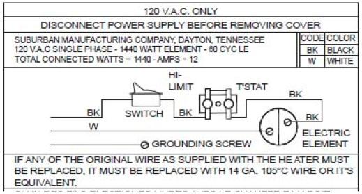 Suburban Rv Water Heater Diagram
