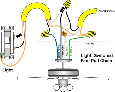 Switch Light Pull Chain Fan Wiring A Ceiling Fan With 4 Wires