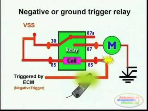 Switches, Relays And Wiring Diagrams 2