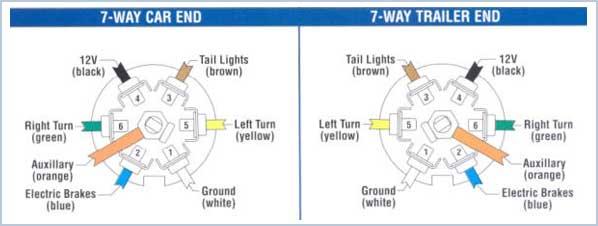 Diagram T3tnt