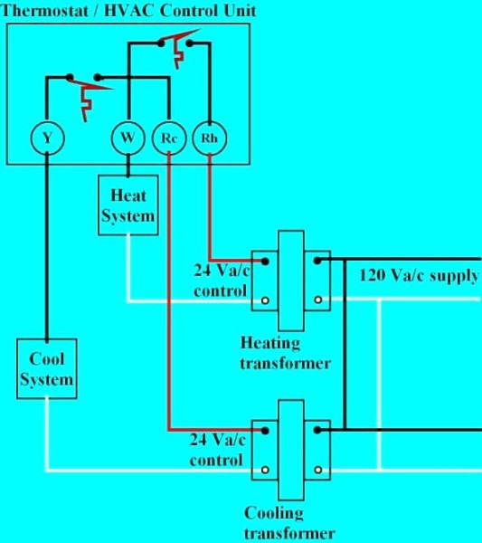 Thermostat For A Furnace Air Conditioner Thermostat Wiring