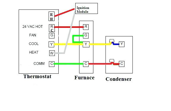 Thermostat For A Furnace Heat Pump Troubleshooting Heat Pump