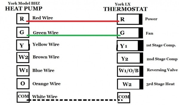honeywell thermostat wiring color code