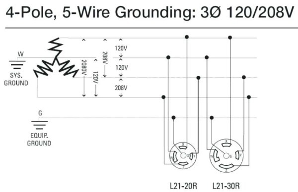to_30_wiring_diagram_amp_disconnect_nema_l15_l21_gallery_sample_3  Amp Double Receptacle Wiring Diagram on