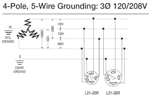 to_30_wiring_diagram_amp_disconnect_nema_l15_l21_gallery_sample_3  Amp Receptacle Wiring Diagram For Camper on rv pedestal, welder outlet, trailer receptacle, rv extension cord, locking receptacle rv, 240 volt plug, rv service box, rv inverter, rv power, round rv power plug, rv generator, gfci breaker, welding receptacle,