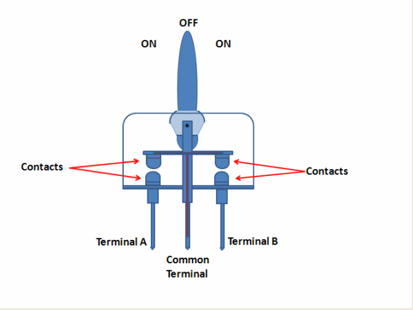 Toggle Switch  Precise Information And Various Applications Of