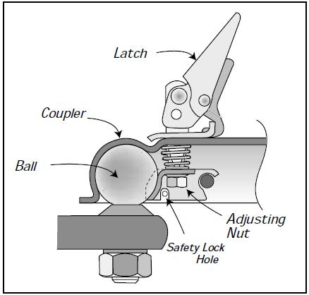 Trailer Brake Actuator Installation Instructions And Service Manual