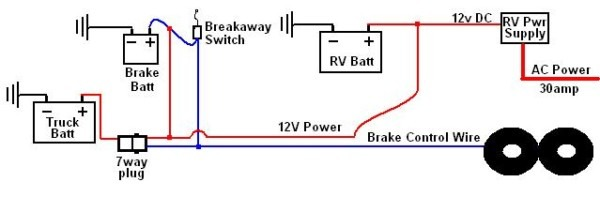 Trailer Breakaway Battery Wiring - Data Wiring Diagram on chevy brake light switch diagram, power tech trailer breakaway battery diagram, breakaway cable, breakaway battery wiring, breakaway switch diagram,