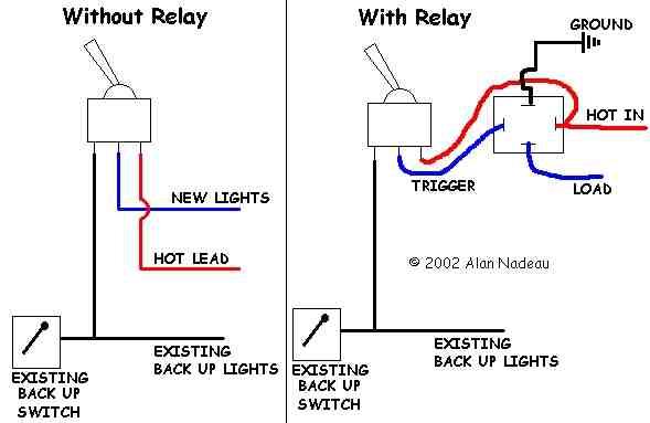 trailer backup lights wiring
