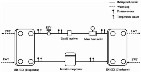 Trane Xl16i Wiring Diagram - Wiring Diagrams Schema