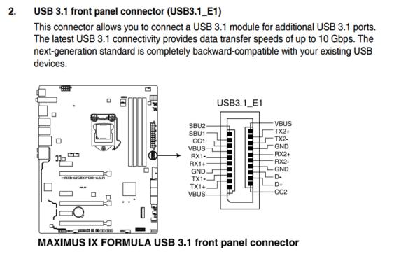 Usb 2 0   3 0   3 1 Connectors & Pinouts